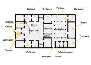 planta domus romana