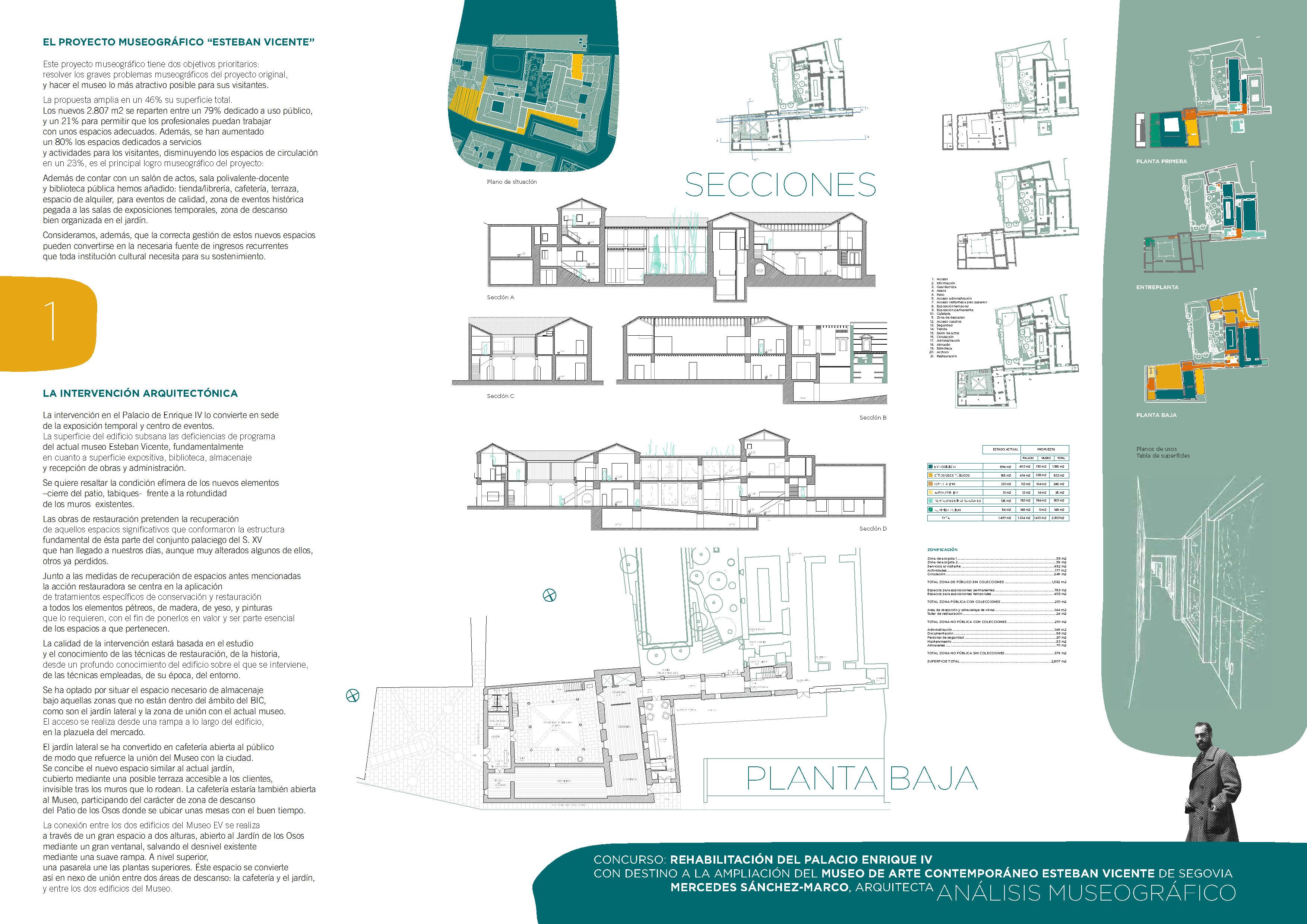 Traducir los textos de los concursos de arquitectura for Estudio de arquitectura en ingles